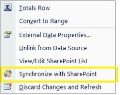 syncSharePointContextSmall